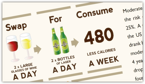 Beer-Calories-Report-Kathryn-Osullivan