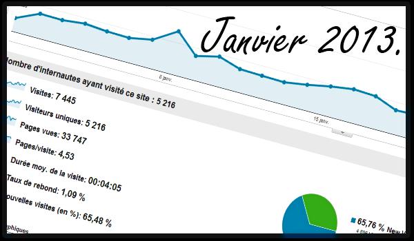 janvier-statistique-visiteurs-page-commentaires