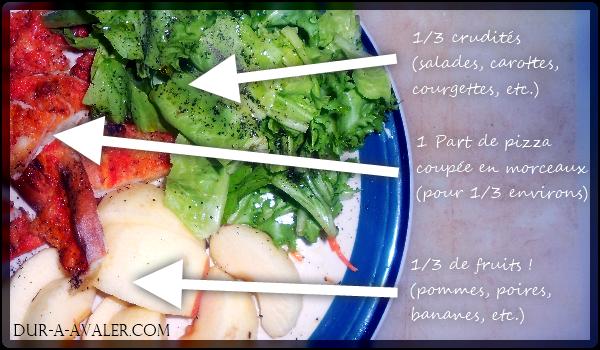 manger-pizza-crudite-salade-fruits