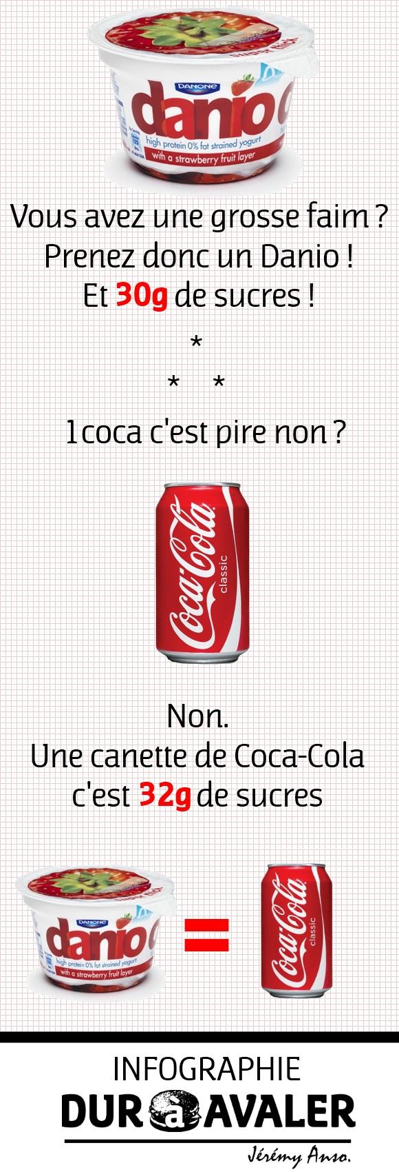 est un coke diététique pire que le coke grass