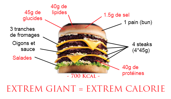 quick-burger-malbouffe-calories-bigmac