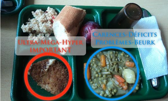 cantine-bourre-legumes-viandes-vegetariens